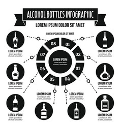 Alcohol bottles infographic concept simple style vector