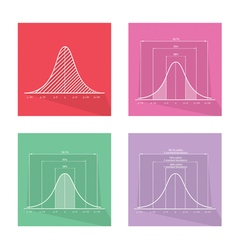 Collection of 4 normal distribution curve or bell vector