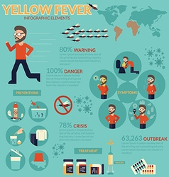 Yellow fever vector