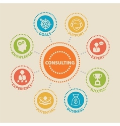 Consulting concept with icons vector