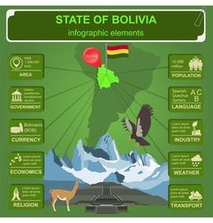 Bolivia infographics statistical data sights vector