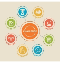 CHALLENGE Concept with icons vector image