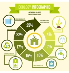 Ecology infographic flat style vector