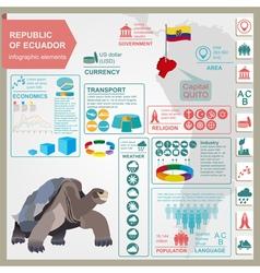 Ecuador infographics statistical data sights vector image