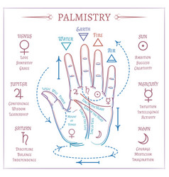 Colorful palmistry design vector