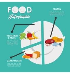 Infographics food design vector