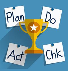 Plan do check act pdca concept vector