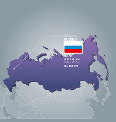 Russia information map vector