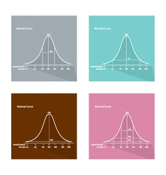 Collection of 4 normal curve or bell curve vector