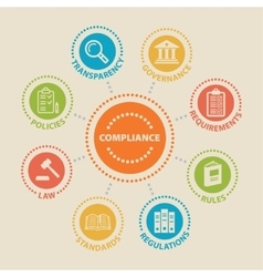 COMPLIANCE Concept with icons vector image