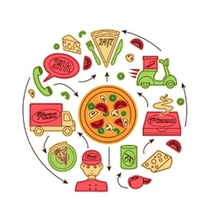 Pizza fast delivery service vector