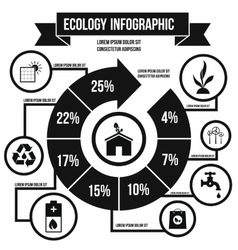 Ecology infographic simple style vector