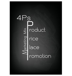 marketing mix or 4ps with price product promotio vector image