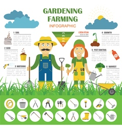 Gardening work farming infographic graphic vector