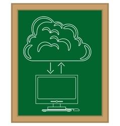 Cloud computng technology vector image