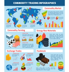 Commodity Trading Infographic Set vector image vector image