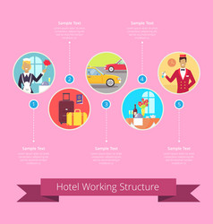 hotel working structure vector image vector image