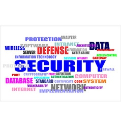 Word cloud security vector image vector image