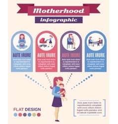 Motherhood infographics set vector