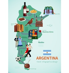 Argentina tourists attractions map flat poster vector