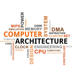 Word cloud computer architecture vector