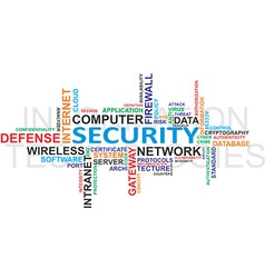 It security wordcloud vector