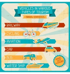 Vehicles in various types of tourism vector image