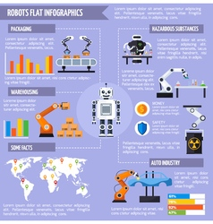 Robots Infographic Set vector image vector image
