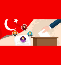 turkey democracy political process selecting vector image