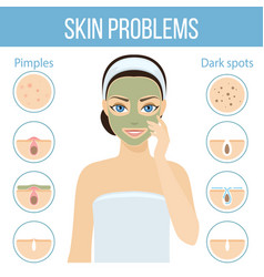 Skin problems solution mask vector