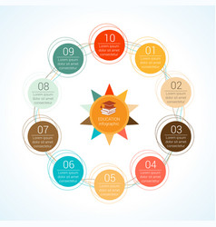 Infographic for presentation flat with 10 options vector