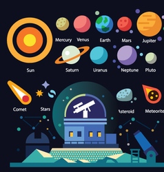 Observatory solar system vector image