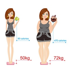 Different body types vector