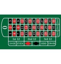 European Roulette Table vector image