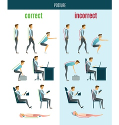 Correct and incorrect posture flat icons vector