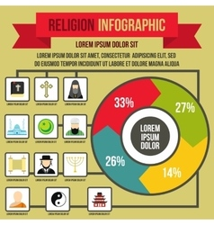 Religion infographic flat style vector