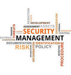 Word cloud security management vector