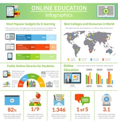 Best online education flat infographic poster vector