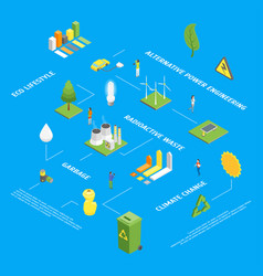 ecology infographics concept 3d isometric view vector image vector image