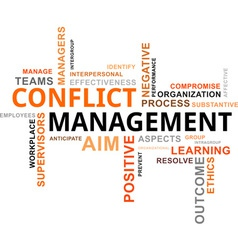Word cloud conflict management vector