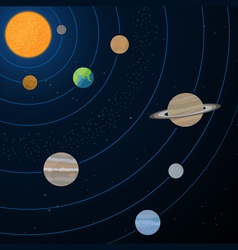 Realistic solar system vector