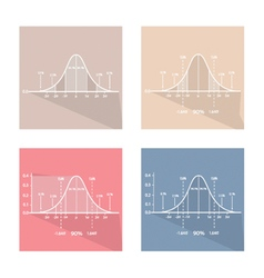Collection of 4 Standard Normal Distribution Curve vector image