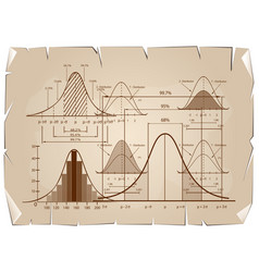 Standard deviation diagram with sample size chart vector