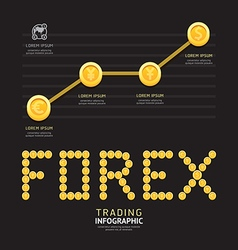 Infographic business currency money coins forex vector image vector image