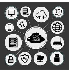 Cloud services concept vector