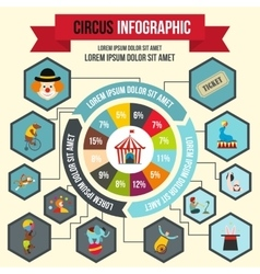 Circus infographic flat style vector
