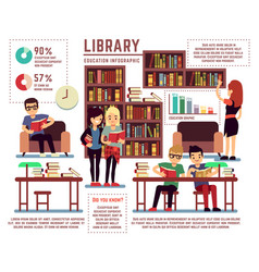 Library with young educated students vector