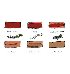Degree of steak readiness icons set doneness vector