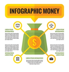 Infographic money dollar - concept scheme vector