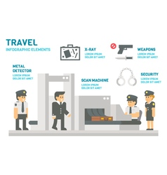Flat design travel security infogrphic vector